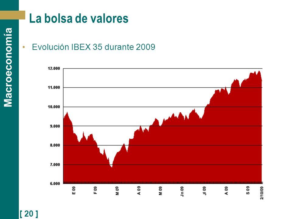 [ 20 ] Macroeconomía La bolsa de valores Evolución IBEX 35 durante 2009