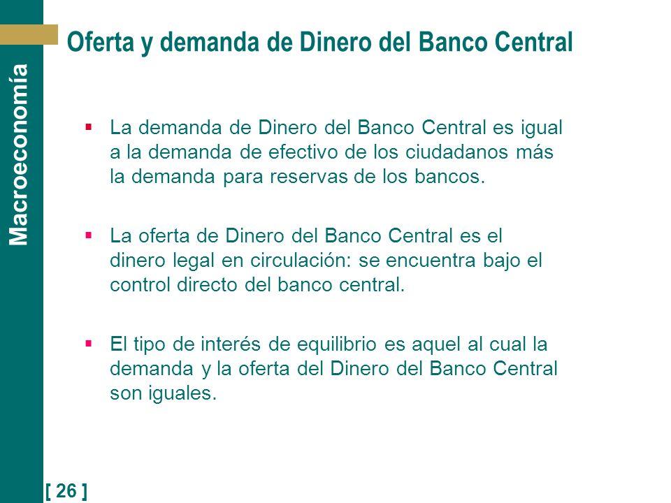 [ 26 ] Macroeconomía Oferta y demanda de Dinero del Banco Central La demanda de Dinero del Banco Central es igual a la demanda de efectivo de los ciud