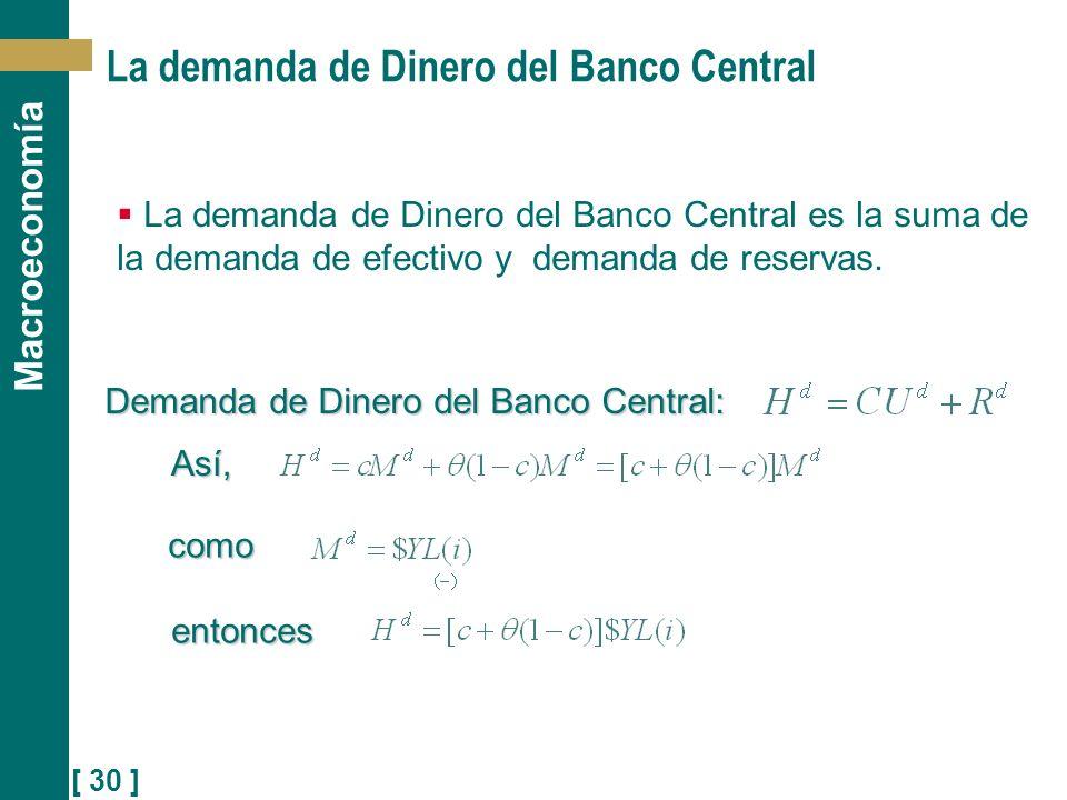 [ 30 ] Macroeconomía La demanda de Dinero del Banco Central Demanda de Dinero del Banco Central: Así, como entonces La demanda de Dinero del Banco Cen