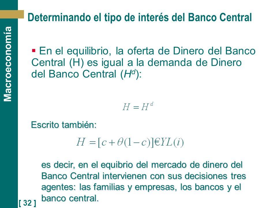 [ 32 ] Macroeconomía Determinando el tipo de interés del Banco Central En el equilibrio, la oferta de Dinero del Banco Central (H) es igual a la deman