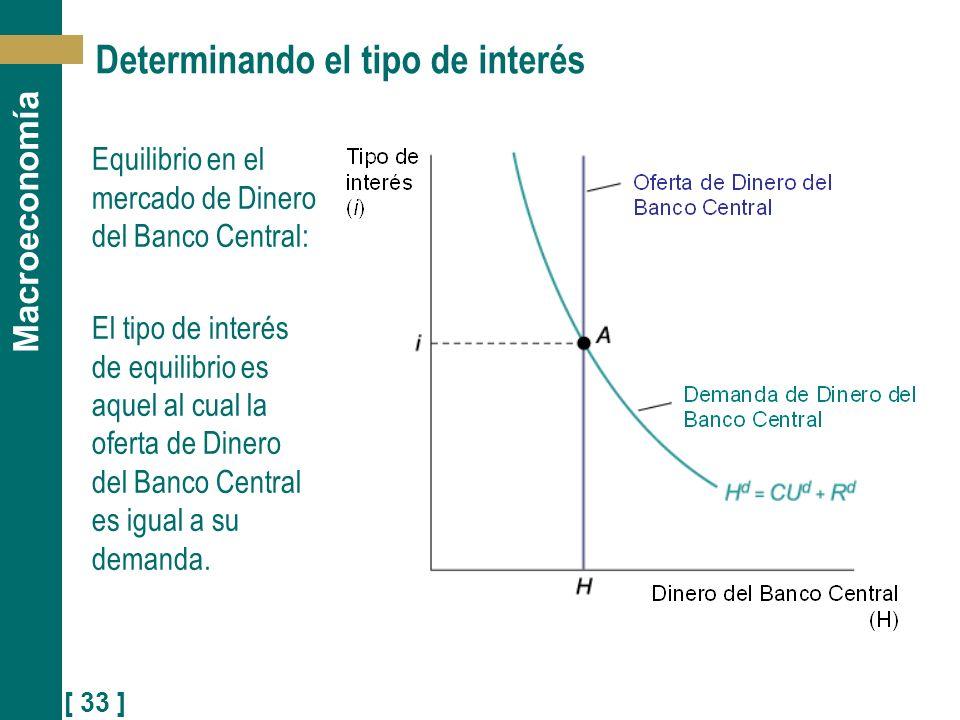 [ 33 ] Macroeconomía Determinando el tipo de interés Equilibrio en el mercado de Dinero del Banco Central: El tipo de interés de equilibrio es aquel a