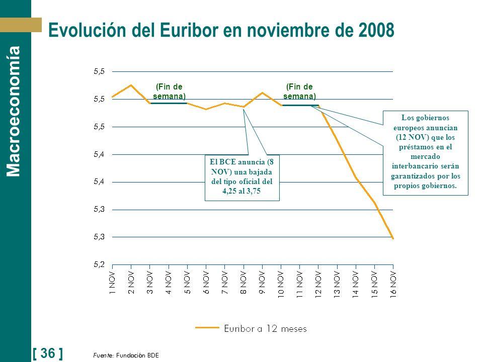 [ 36 ] Macroeconomía Evolución del Euribor en noviembre de 2008 El BCE anuncia (8 NOV) una bajada del tipo oficial del 4,25 al 3,75 Los gobiernos euro