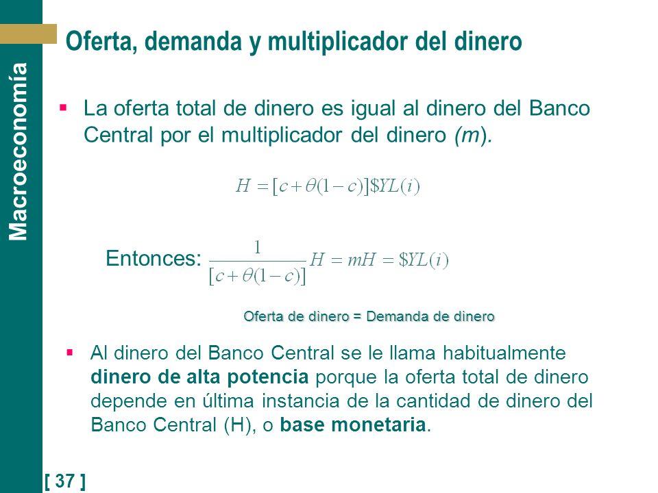 [ 37 ] Macroeconomía Oferta, demanda y multiplicador del dinero La oferta total de dinero es igual al dinero del Banco Central por el multiplicador de