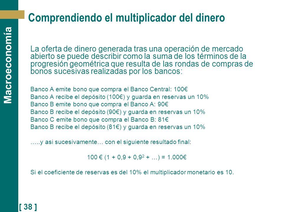 [ 38 ] Macroeconomía Comprendiendo el multiplicador del dinero La oferta de dinero generada tras una operación de mercado abierto se puede describir c