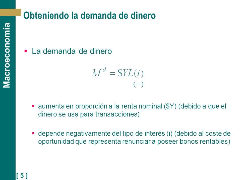 [ 5 ] Macroeconomía aumenta en proporción a la renta nominal ($Y) (debido a que el dinero se usa para transacciones) depende negativamente del tipo de