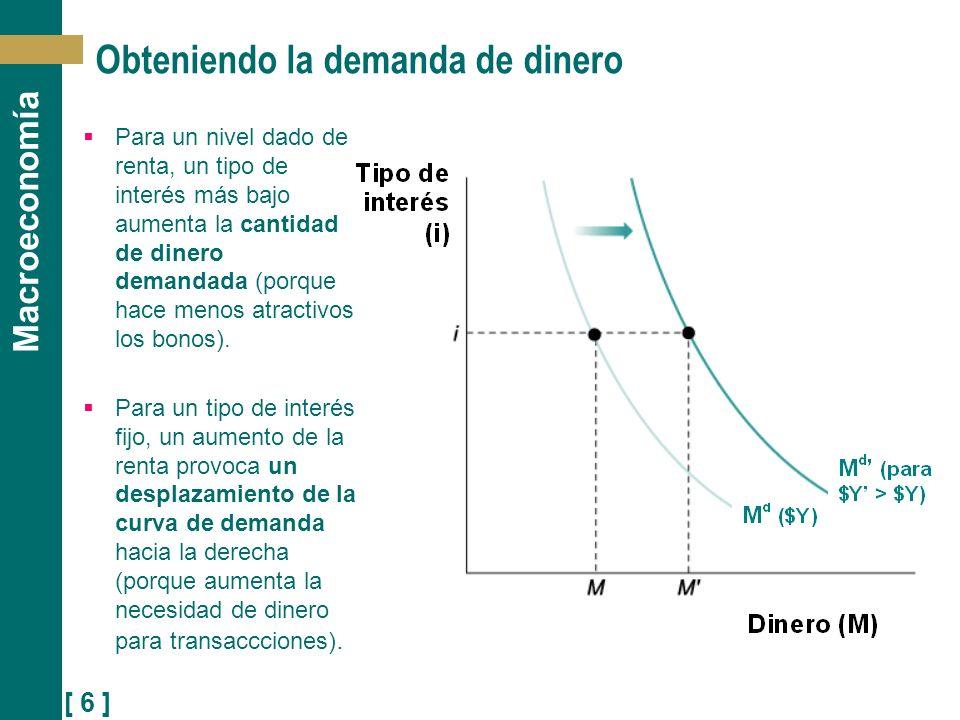 [ 6 ] Macroeconomía Obteniendo la demanda de dinero Para un nivel dado de renta, un tipo de interés más bajo aumenta la cantidad de dinero demandada (