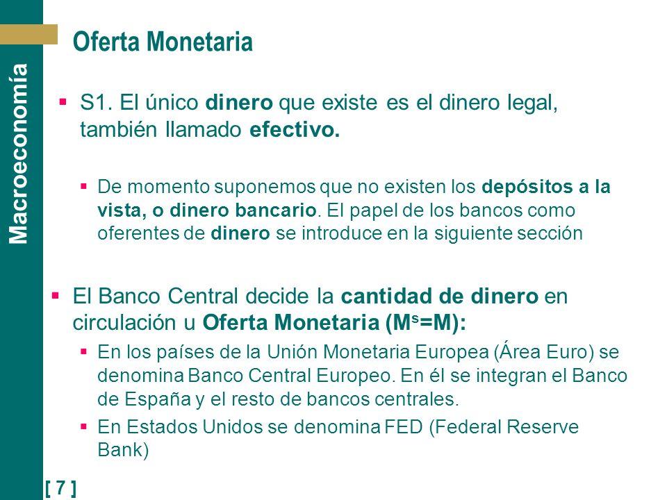 [ 7 ] Macroeconomía Oferta Monetaria S1. El único dinero que existe es el dinero legal, también llamado efectivo. De momento suponemos que no existen