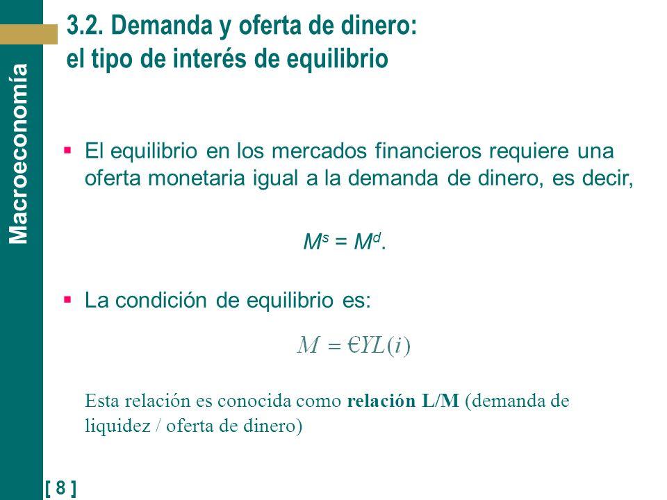 [ 8 ] Macroeconomía 3.2. Demanda y oferta de dinero: el tipo de interés de equilibrio El equilibrio en los mercados financieros requiere una oferta mo