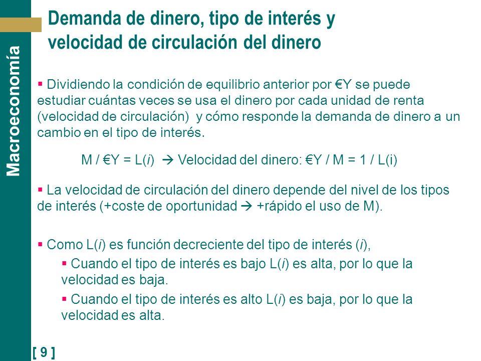 [ 9 ] Macroeconomía Demanda de dinero, tipo de interés y velocidad de circulación del dinero Dividiendo la condición de equilibrio anterior por Y se p