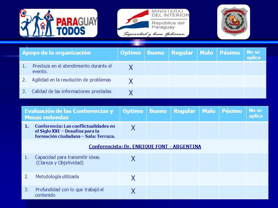 Apoyo de la organizaciónOptimoBuenoRegularMaloPésimo No se aplica 1.Presteza en el atendimiento durante el evento.