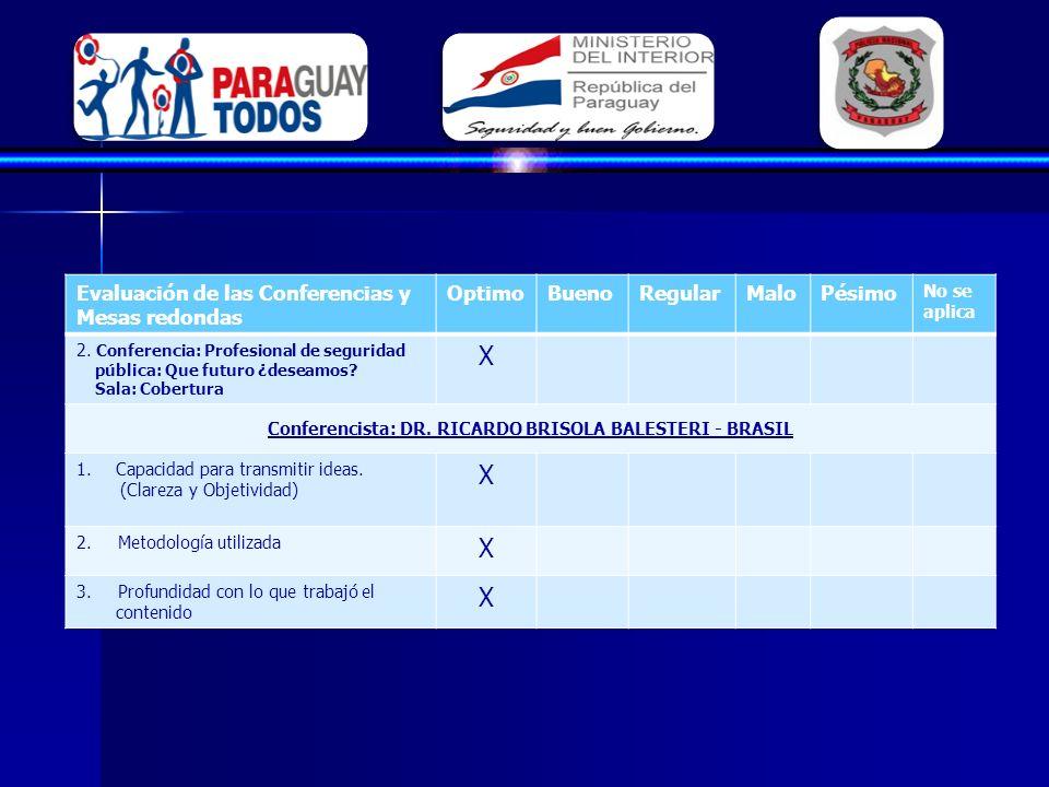 Evaluación de las Conferencias y Mesas redondas OptimoBuenoRegularMaloPésimo No se aplica 3.