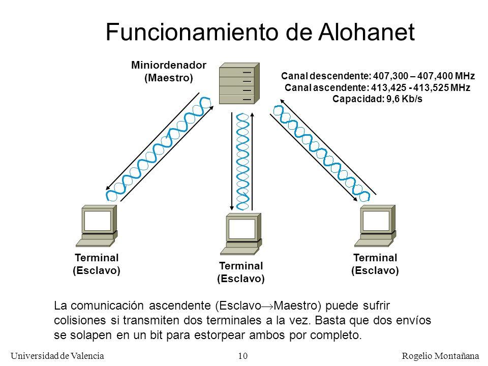 10 Universidad de Valencia Rogelio Montañana Terminal (Esclavo) Funcionamiento de Alohanet La comunicación ascendente (Esclavo Maestro) puede sufrir colisiones si transmiten dos terminales a la vez.
