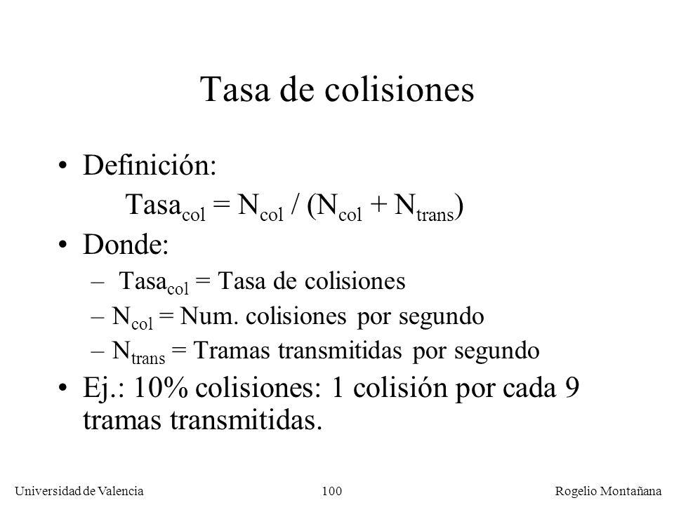 100 Universidad de Valencia Rogelio Montañana Tasa de colisiones Definición: Tasa col = N col / (N col + N trans ) Donde: – Tasa col = Tasa de colisio