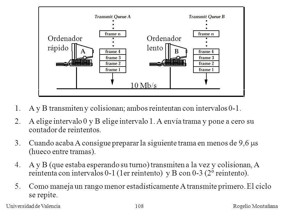 108 Universidad de Valencia Rogelio Montañana 1.A y B transmiten y colisionan; ambos reintentan con intervalos 0-1. 2.A elige intervalo 0 y B elige in