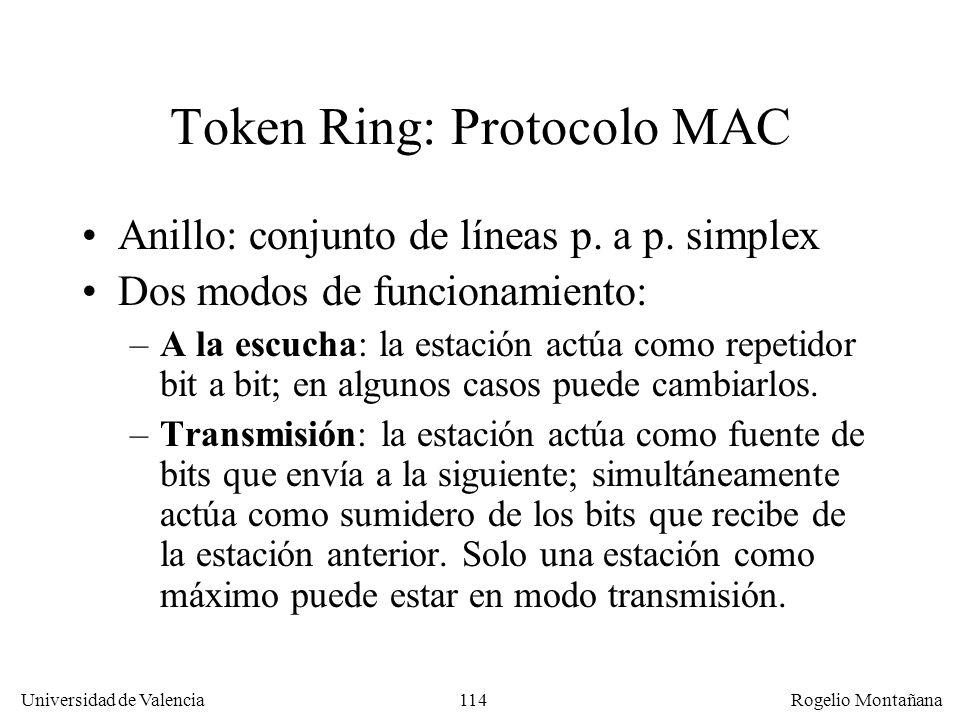 114 Universidad de Valencia Rogelio Montañana Token Ring: Protocolo MAC Anillo: conjunto de líneas p. a p. simplex Dos modos de funcionamiento: –A la
