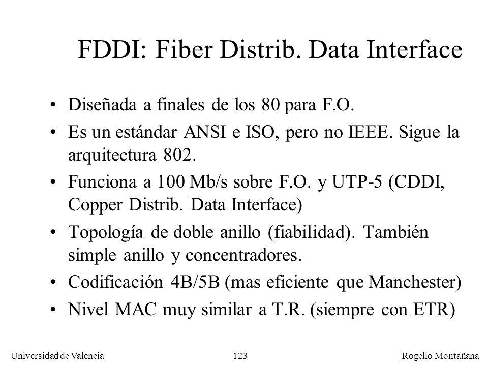 123 Universidad de Valencia Rogelio Montañana FDDI: Fiber Distrib. Data Interface Diseñada a finales de los 80 para F.O. Es un estándar ANSI e ISO, pe