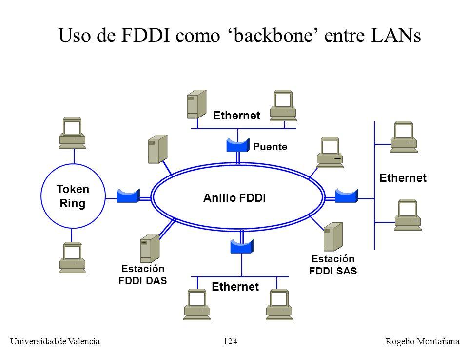 124 Universidad de Valencia Rogelio Montañana Uso de FDDI como backbone entre LANs Anillo FDDI Puente Ethernet Token Ring Ethernet Estación FDDI DAS E