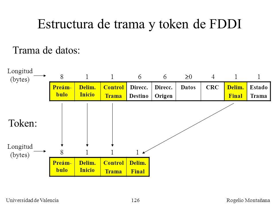 126 Universidad de Valencia Rogelio Montañana Preám- bulo Delim. Inicio Control Trama Direcc. Destino Direcc. Origen DatosCRCDelim. Final Estado Trama