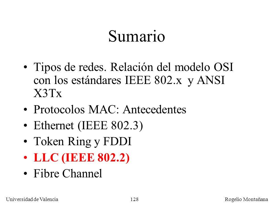 128 Universidad de Valencia Rogelio Montañana Sumario Tipos de redes. Relación del modelo OSI con los estándares IEEE 802.x y ANSI X3Tx Protocolos MAC