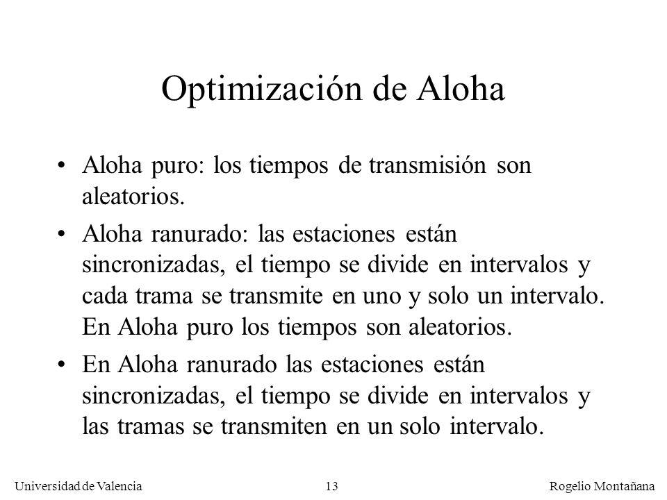 13 Universidad de Valencia Rogelio Montañana Optimización de Aloha Aloha puro: los tiempos de transmisión son aleatorios.