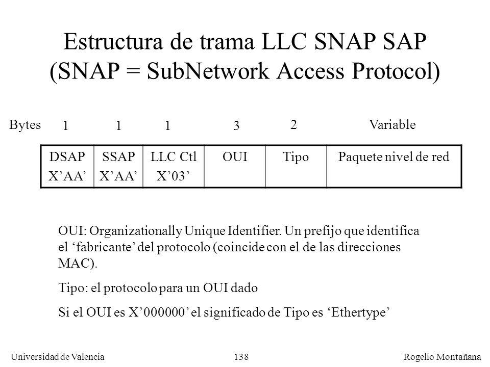 138 Universidad de Valencia Rogelio Montañana Estructura de trama LLC SNAP SAP (SNAP = SubNetwork Access Protocol) DSAP XAA SSAP XAA LLC Ctl X03 OUITipoPaquete nivel de red Bytes 111 Variable OUI: Organizationally Unique Identifier.