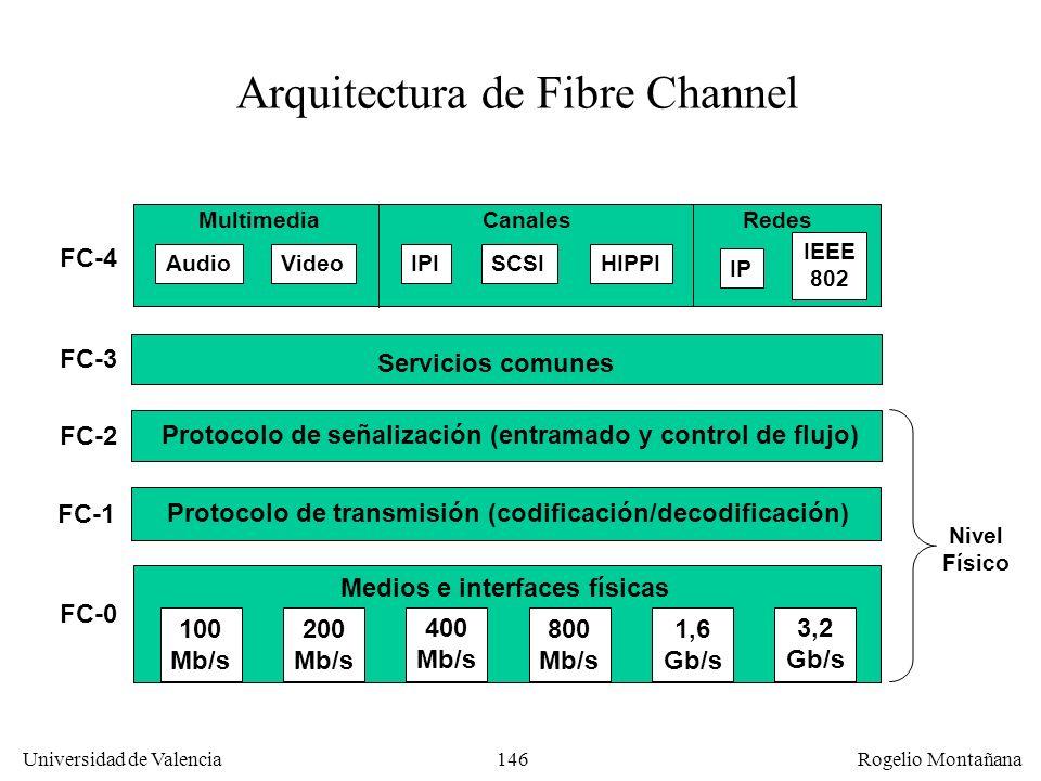 146 Universidad de Valencia Rogelio Montañana Arquitectura de Fibre Channel FC-0 FC-4 FC-3 FC-2 FC-1 Medios e interfaces físicas Protocolo de transmis