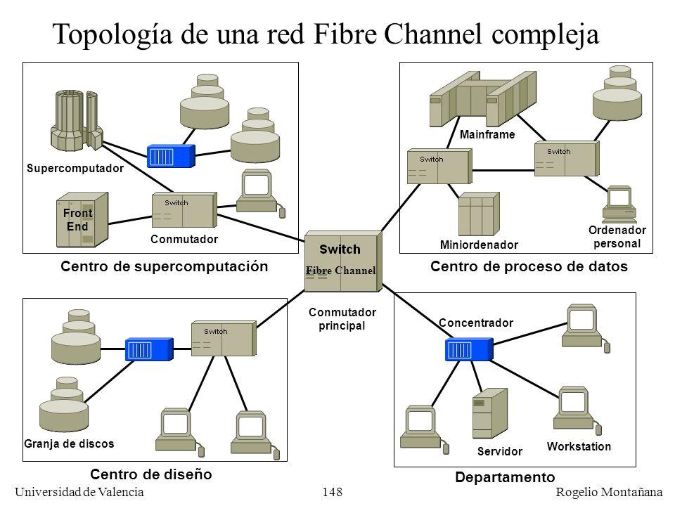 148 Universidad de Valencia Rogelio Montañana Fibre Channel Topología de una red Fibre Channel compleja Centro de supercomputaciónCentro de proceso de