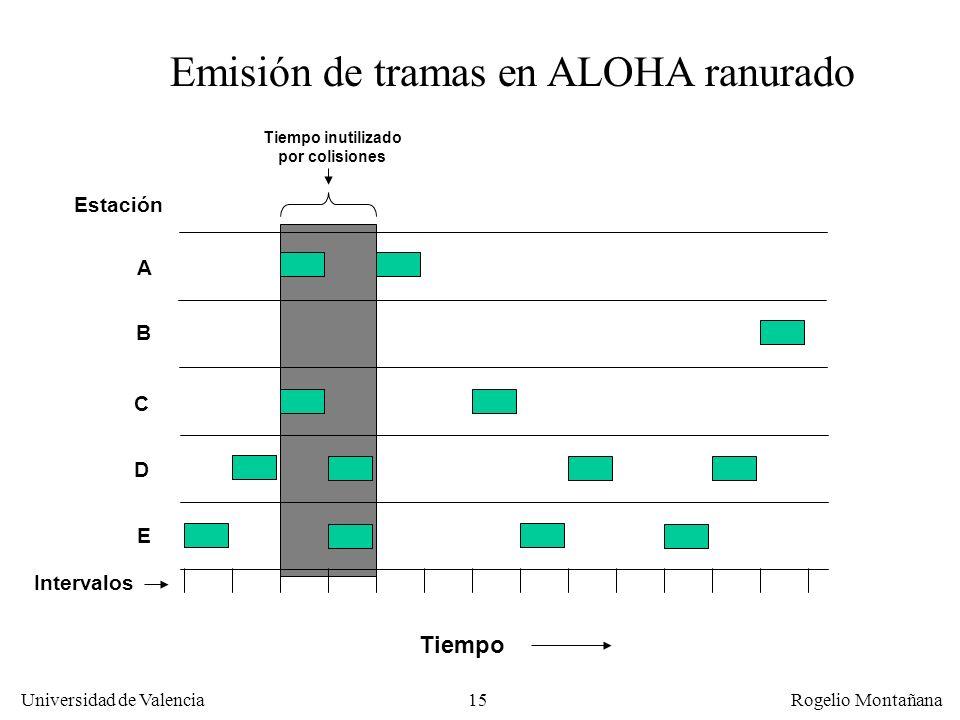 15 Universidad de Valencia Rogelio Montañana Estación A E D C B Tiempo Emisión de tramas en ALOHA ranurado Intervalos Tiempo inutilizado por colisiones