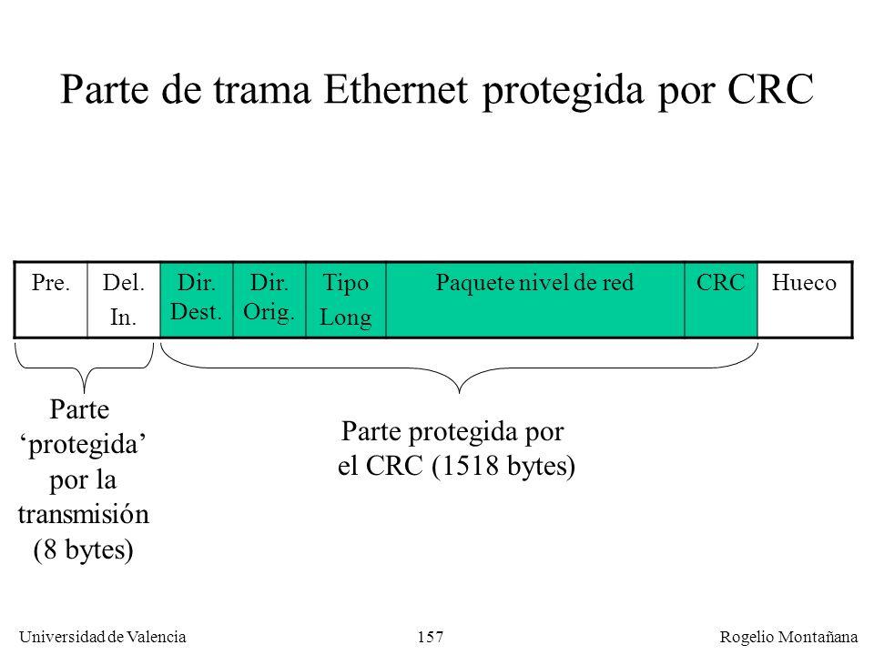157 Universidad de Valencia Rogelio Montañana Parte de trama Ethernet protegida por CRC Pre.Del. In. Dir. Dest. Dir. Orig. Tipo Long Paquete nivel de