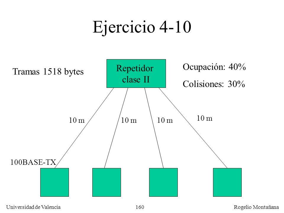 160 Universidad de Valencia Rogelio Montañana Ejercicio 4-10 Repetidor clase II 10 m 100BASE-TX Ocupación: 40% Colisiones: 30% Tramas 1518 bytes