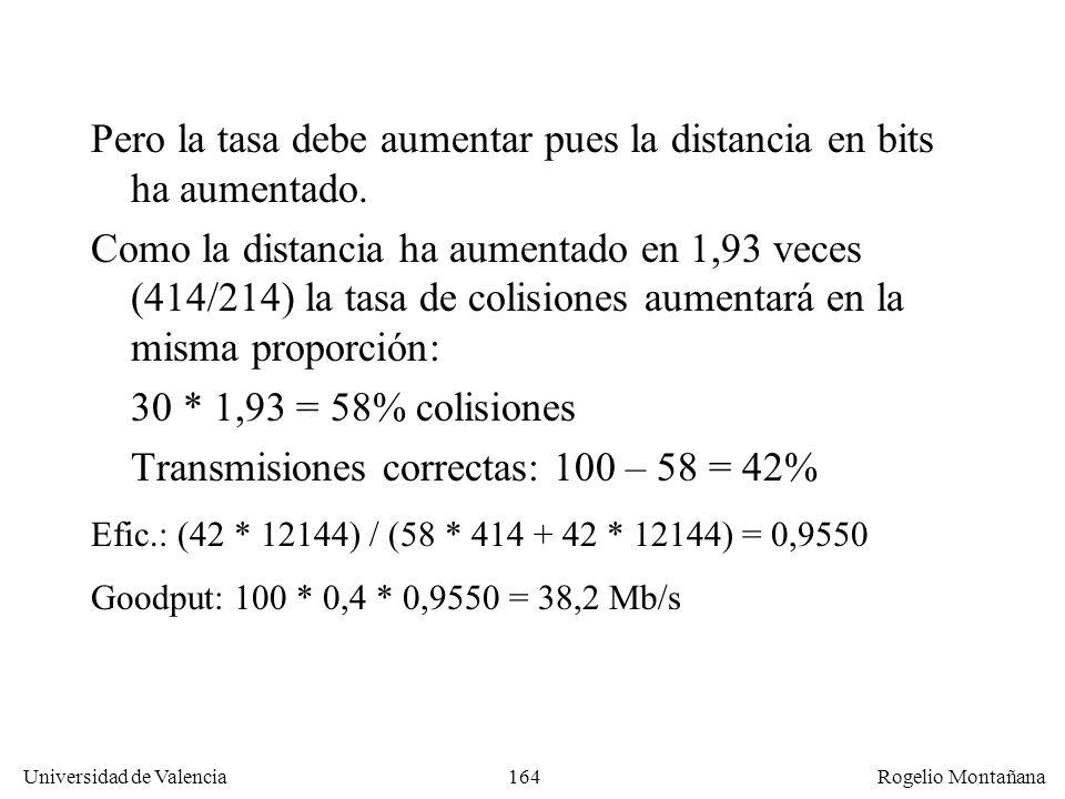 164 Universidad de Valencia Rogelio Montañana Pero la tasa debe aumentar pues la distancia en bits ha aumentado. Como la distancia ha aumentado en 1,9