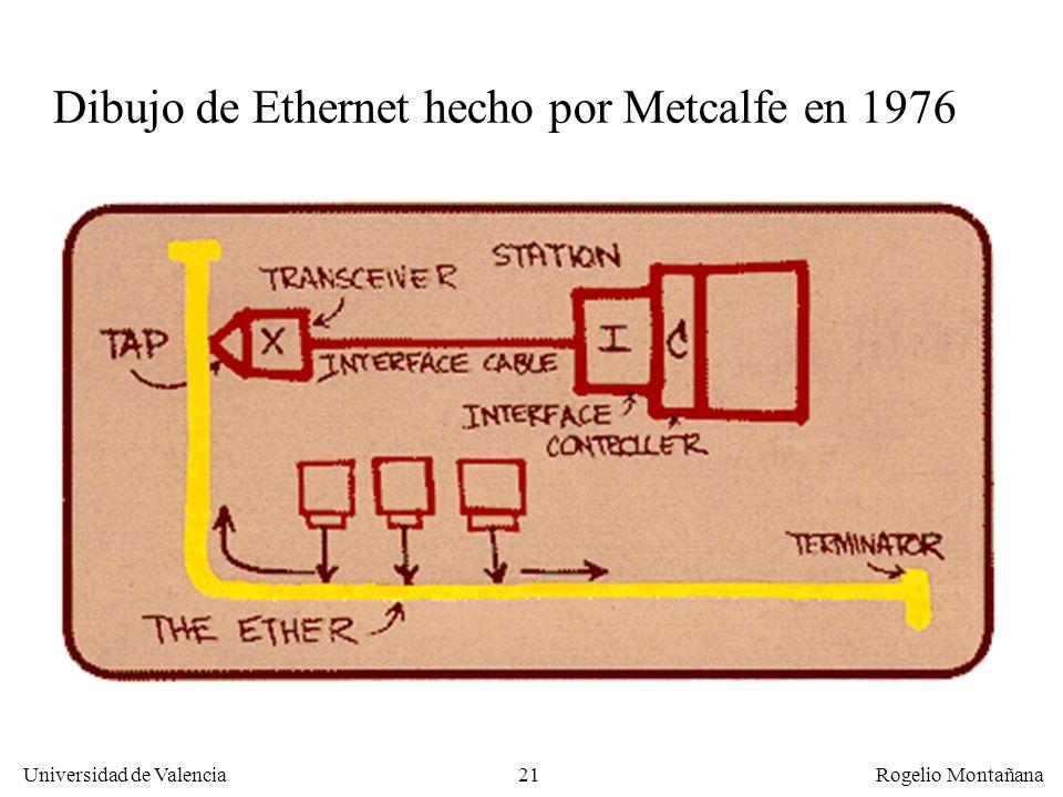 21 Universidad de Valencia Rogelio Montañana Dibujo de Ethernet hecho por Metcalfe en 1976