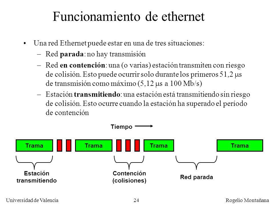 24 Universidad de Valencia Rogelio Montañana Una red Ethernet puede estar en una de tres situaciones: –Red parada: no hay transmisión –Red en contenci