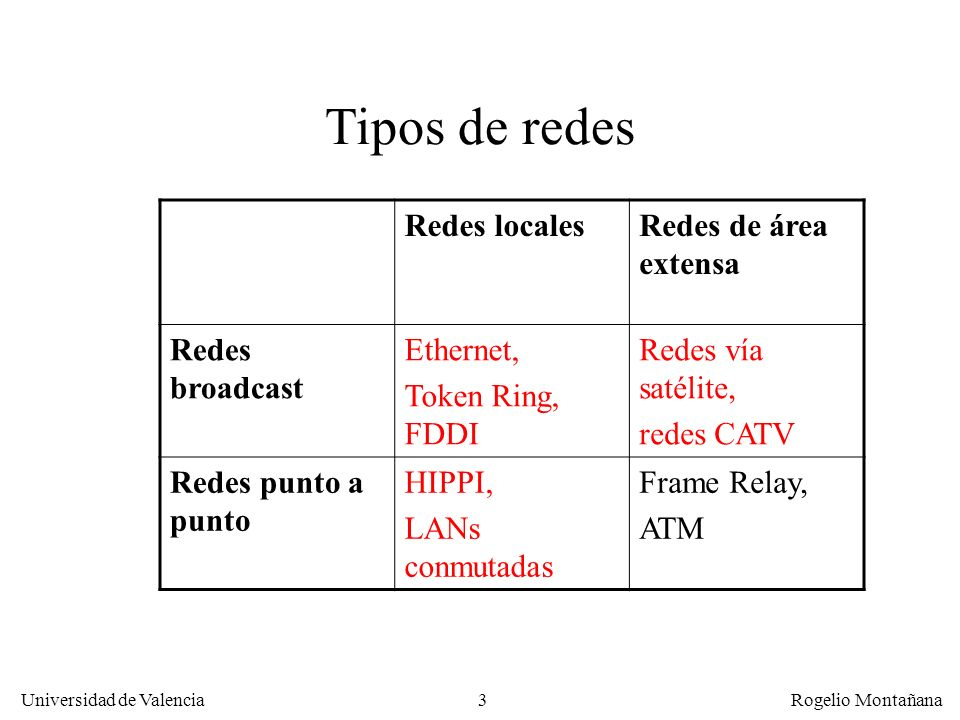 3 Universidad de Valencia Rogelio Montañana Tipos de redes Redes localesRedes de área extensa Redes broadcast Ethernet, Token Ring, FDDI Redes vía sat