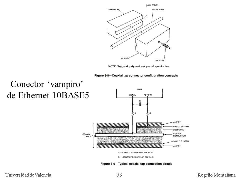 36 Universidad de Valencia Rogelio Montañana Conector vampiro de Ethernet 10BASE5