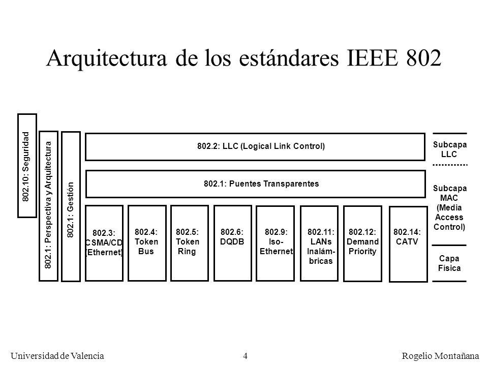 4 Universidad de Valencia Rogelio Montañana 802.3: CSMA/CD (Ethernet) 802.12: Demand Priority 802.9: Iso- Ethernet 802.6: DQDB 802.5: Token Ring 802.4