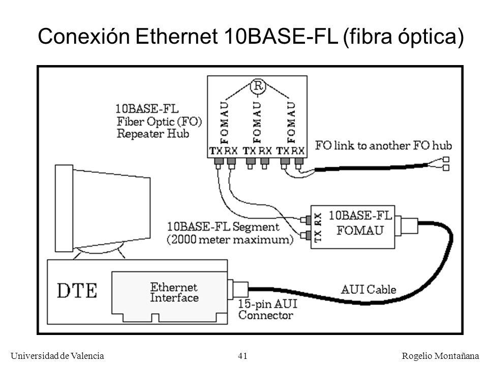 41 Universidad de Valencia Rogelio Montañana Conexión Ethernet 10BASE-FL (fibra óptica)