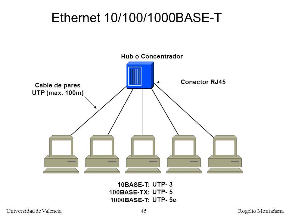 45 Universidad de Valencia Rogelio Montañana Ethernet 10/100/1000BASE-T Hub o Concentrador Conector RJ45 Cable de pares UTP (max. 100m) 10BASE-T: 100B