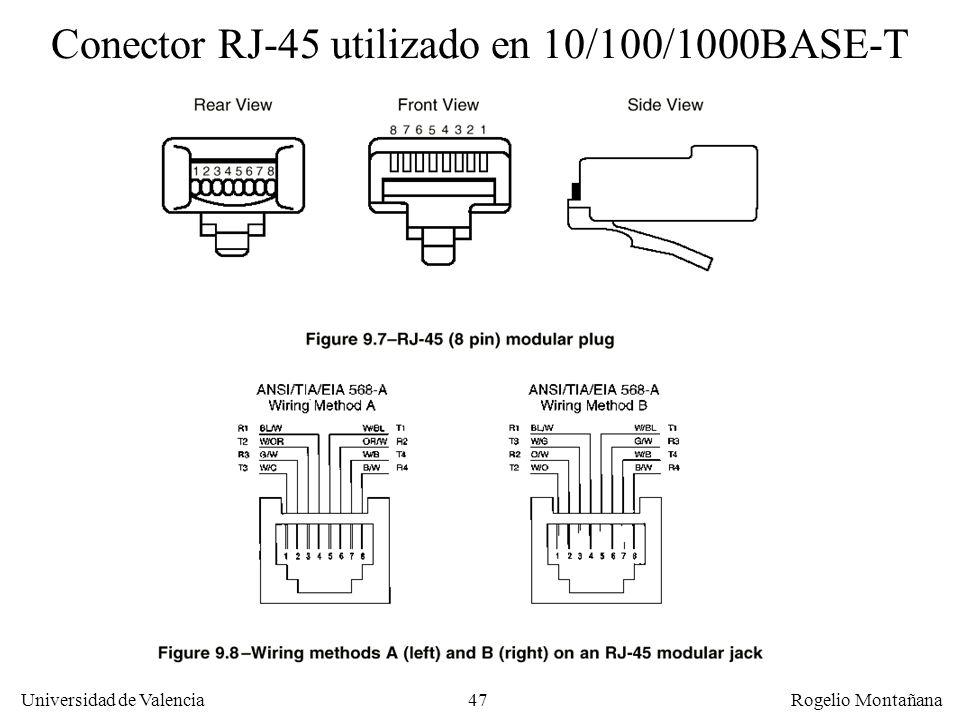 47 Universidad de Valencia Rogelio Montañana Conector RJ-45 utilizado en 10/100/1000BASE-T