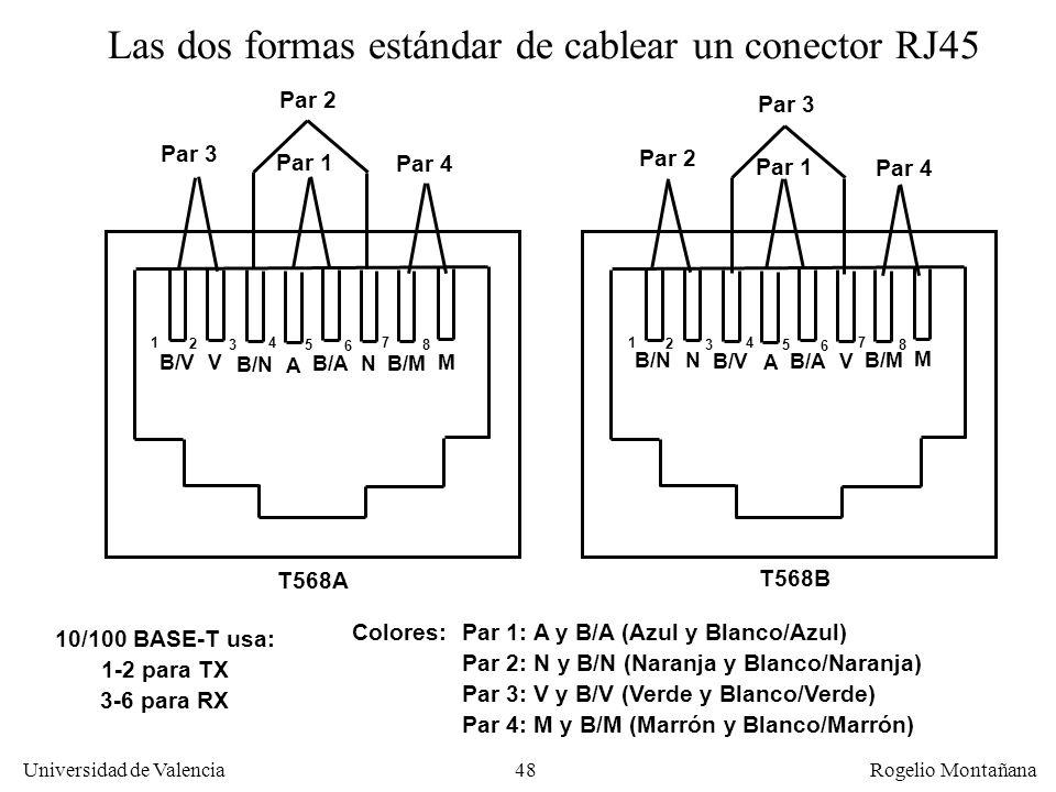 48 Universidad de Valencia Rogelio Montañana Las dos formas estándar de cablear un conector RJ45 T568A T568B 1 3 4 2 6 7 8 5 1 3 4 2 6 7 8 5 Par 3 Par 2 Par 1 Par 4 Par 2 Par 3 Par 1 Par 4 B/V V B/N A B/A NB/M M B/N N B/V A B/A M B/M V Colores:Par 1: A y B/A (Azul y Blanco/Azul) Par 2: N y B/N (Naranja y Blanco/Naranja) Par 3: V y B/V (Verde y Blanco/Verde) Par 4: M y B/M (Marrón y Blanco/Marrón) 10/100 BASE-T usa: 1-2 para TX 3-6 para RX