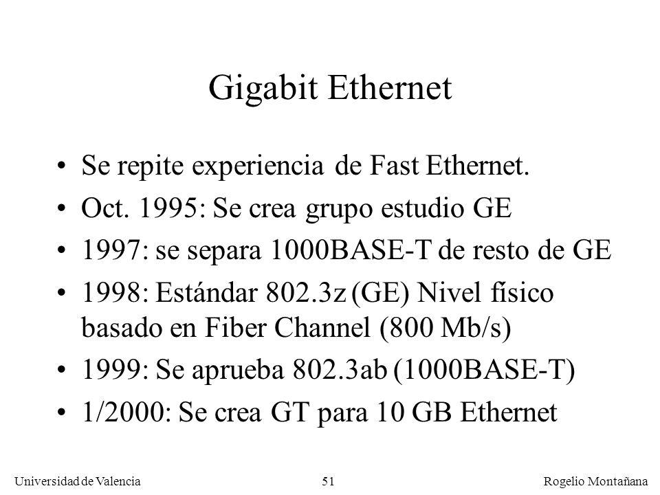 51 Universidad de Valencia Rogelio Montañana Gigabit Ethernet Se repite experiencia de Fast Ethernet. Oct. 1995: Se crea grupo estudio GE 1997: se sep