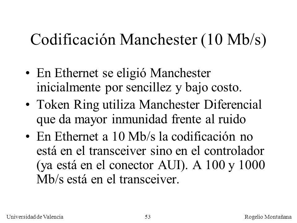 53 Universidad de Valencia Rogelio Montañana Codificación Manchester (10 Mb/s) En Ethernet se eligió Manchester inicialmente por sencillez y bajo cost