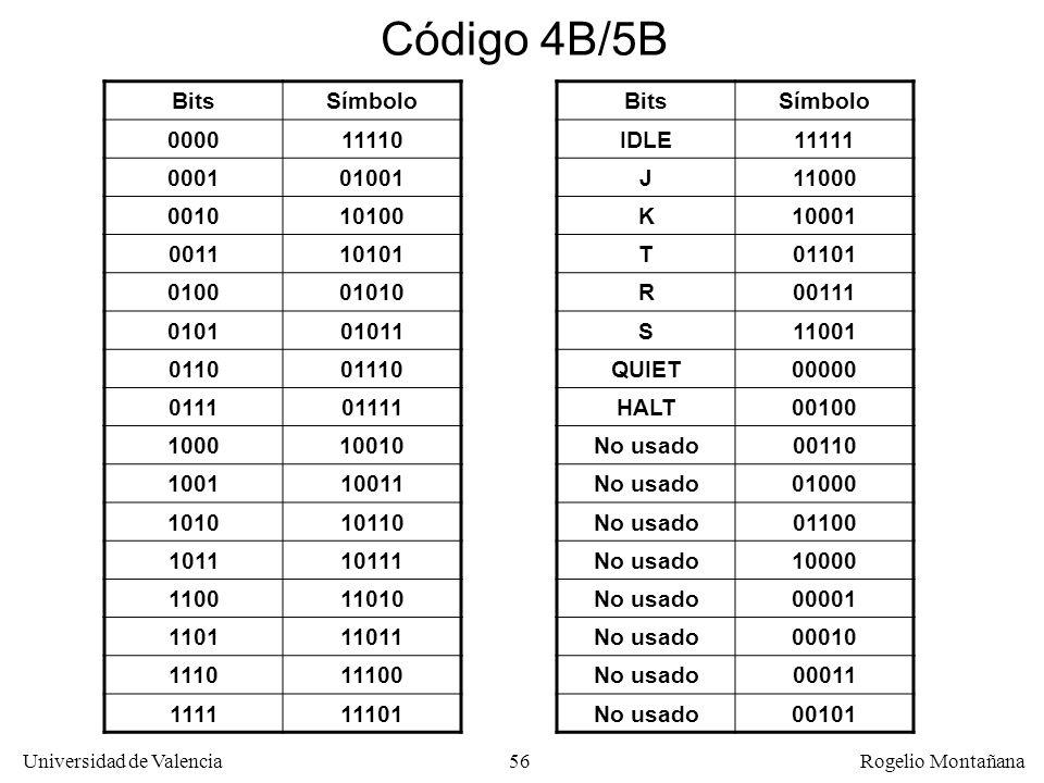 56 Universidad de Valencia Rogelio Montañana BitsSímbolo 000011110 000101001 001010100 001110101 010001010 010101011 011001110 011101111 100010010 100