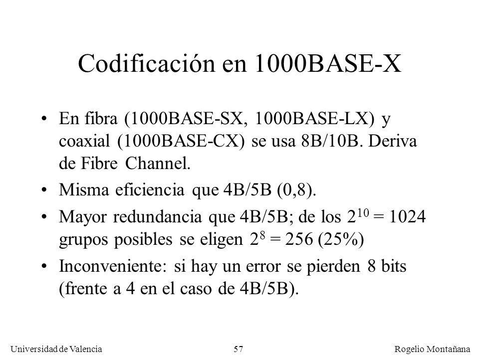 57 Universidad de Valencia Rogelio Montañana Codificación en 1000BASE-X En fibra (1000BASE-SX, 1000BASE-LX) y coaxial (1000BASE-CX) se usa 8B/10B. Der