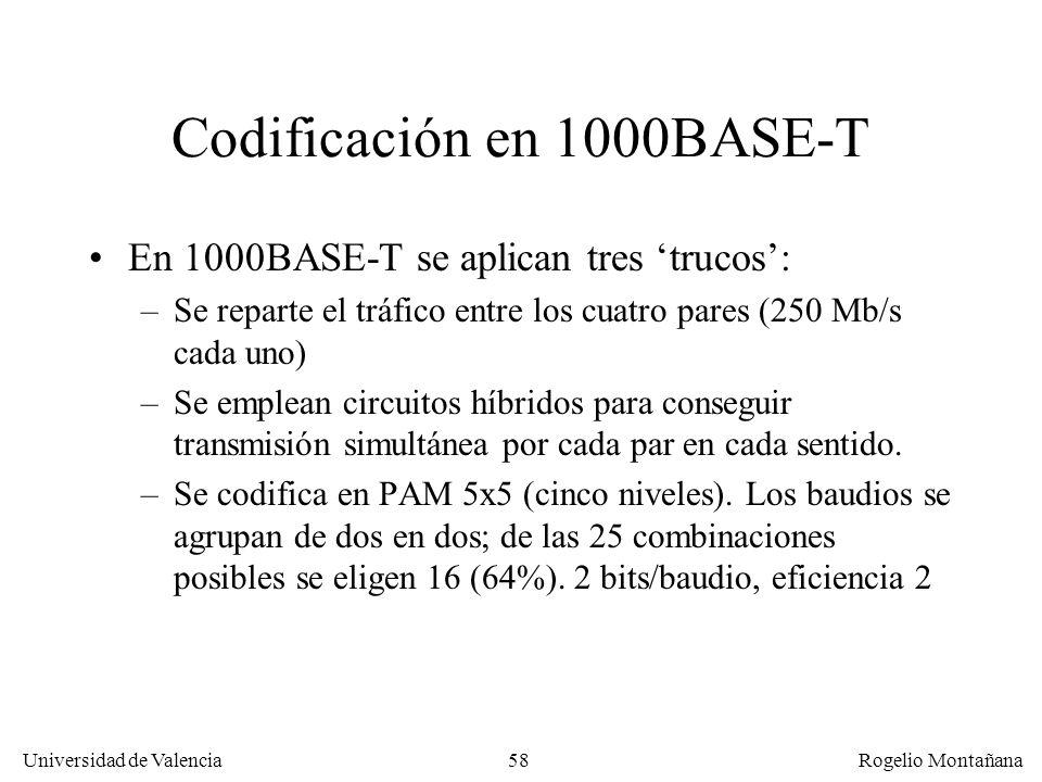 58 Universidad de Valencia Rogelio Montañana Codificación en 1000BASE-T En 1000BASE-T se aplican tres trucos: –Se reparte el tráfico entre los cuatro pares (250 Mb/s cada uno) –Se emplean circuitos híbridos para conseguir transmisión simultánea por cada par en cada sentido.