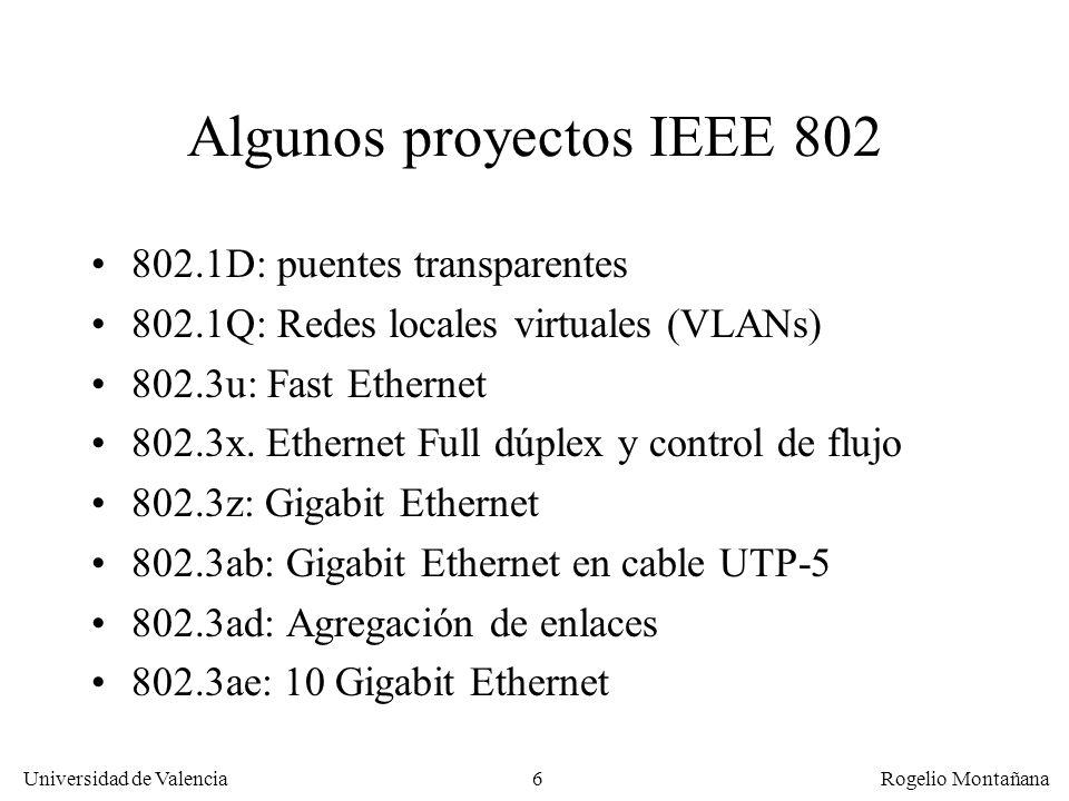 27 Universidad de Valencia Rogelio Montañana 802.3: CSMA/CD (Ethernet) 802.12: Demand Priority 802.9: Iso- Ethernet 802.6: DQDB 802.5: Token Ring 802.4: Token Bus 802.11: LANs Inalám- bricas 802.14: CATV 802.1: Puentes Transparentes 802.2: LLC (Logical Link Control) Capa Física Subcapa LLC Subcapa MAC (Media Access Control) 802.1: Gestión 802.1: Perspectiva y Arquitectura 802.10: Seguridad Arquitectura de los estándares IEEE 802
