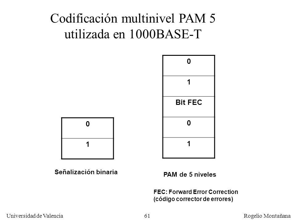 61 Universidad de Valencia Rogelio Montañana Codificación multinivel PAM 5 utilizada en 1000BASE-T FEC: Forward Error Correction (código corrector de