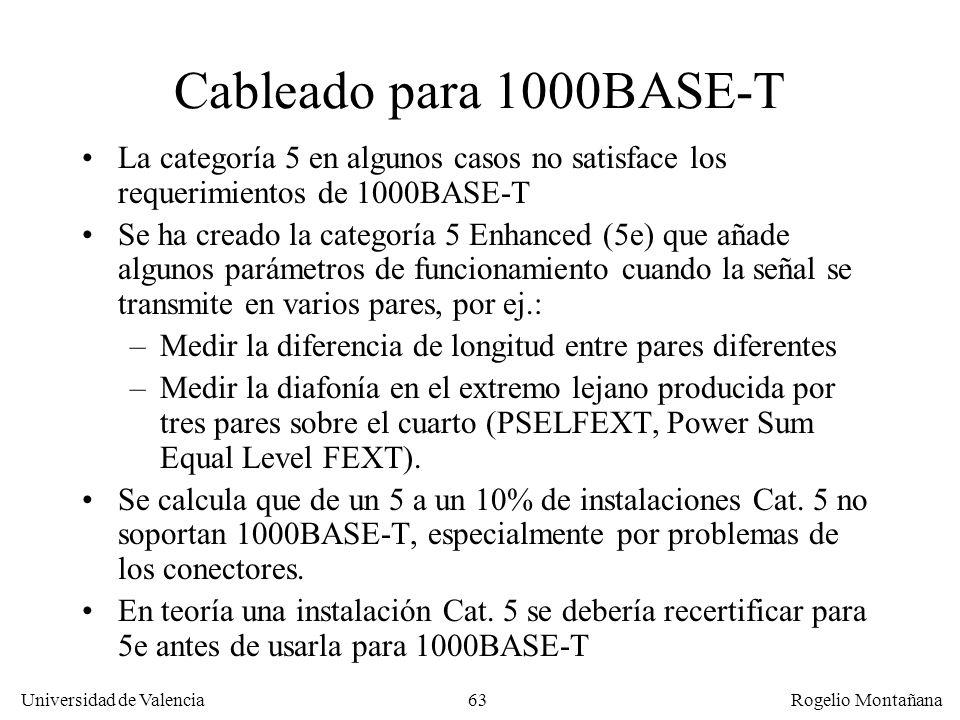 63 Universidad de Valencia Rogelio Montañana Cableado para 1000BASE-T La categoría 5 en algunos casos no satisface los requerimientos de 1000BASE-T Se ha creado la categoría 5 Enhanced (5e) que añade algunos parámetros de funcionamiento cuando la señal se transmite en varios pares, por ej.: –Medir la diferencia de longitud entre pares diferentes –Medir la diafonía en el extremo lejano producida por tres pares sobre el cuarto (PSELFEXT, Power Sum Equal Level FEXT).