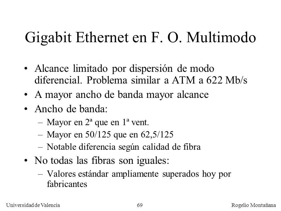 69 Universidad de Valencia Rogelio Montañana Gigabit Ethernet en F. O. Multimodo Alcance limitado por dispersión de modo diferencial. Problema similar