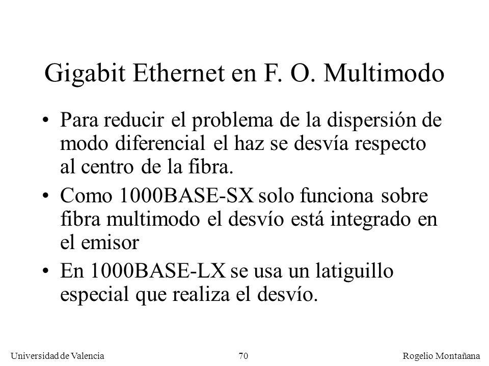 70 Universidad de Valencia Rogelio Montañana Para reducir el problema de la dispersión de modo diferencial el haz se desvía respecto al centro de la f